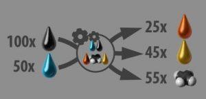 Advanced oil processing