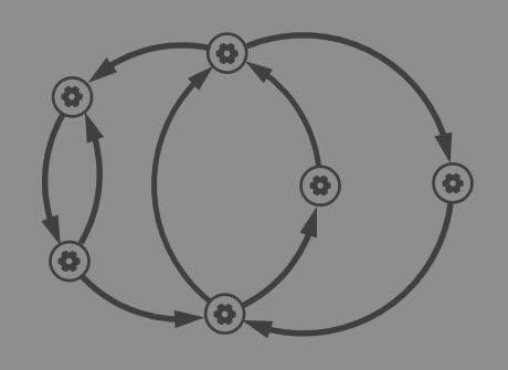 Loopy diagram
