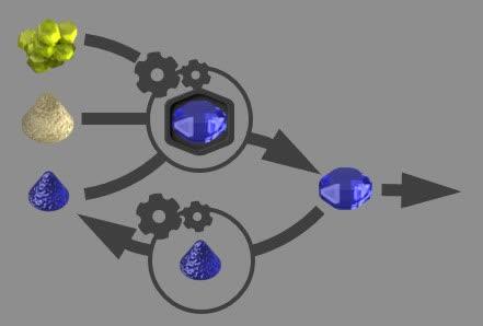 Sapphire loop